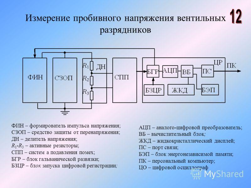 Измерение пробивного напряжения вентильных разрядников ФИН – формирователь импульса напряжения; СЗОП – средство защиты от перенапряжения; ДН – делитель напряжения; R 1 -R 3 – активные резисторы; СПП – систем а подавления помех; БГР – блок гальваничес