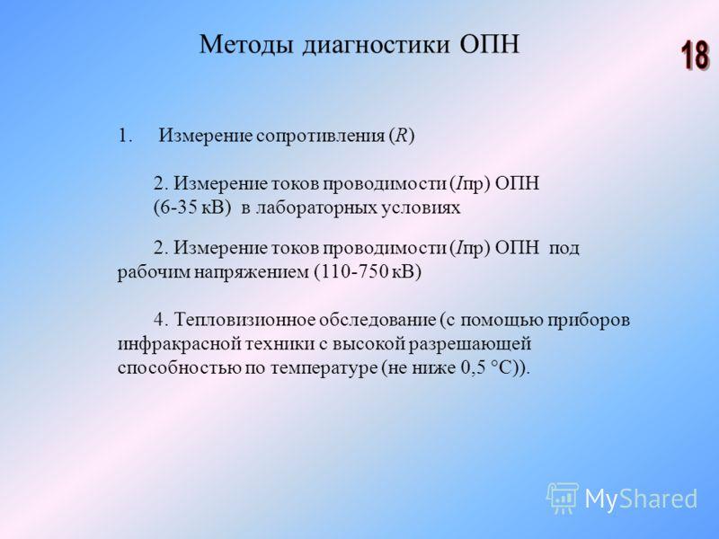 Методы диагностики ОПН 1. Измерение сопротивления (R) 2. Измерение токов проводимости (Iпр) ОПН (6-35 кВ) в лабораторных условиях 2. Измерение токов проводимости (Iпр) ОПН под рабочим напряжением (110-750 кВ) 4. Тепловизионное обследование (с помощью