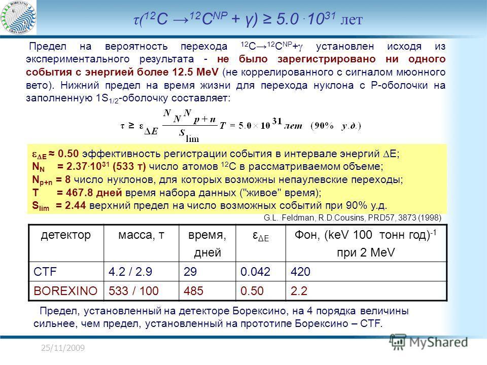 25/11/2009 τ( 12 C 12 C NP + γ) 5.0. 10 31 лет Предел на вероятность перехода 12 C 12 C NP + установлен исходя из экспериментального результата - не было зарегистрировано ни одного события с энергией более 12.5 MeV (не коррелированного с сигналом мюо