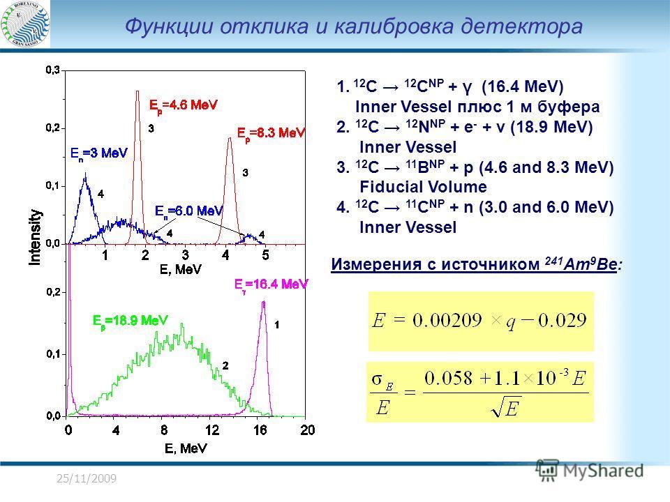 25/11/2009 Функции отклика и калибровка детектора 1. 12 C 12 C NP + γ (16.4 MeV) Inner Vessel плюс 1 м буфера 2. 12 C 12 N NP + e - + ν (18.9 MeV) Inner Vessel 3. 12 C 11 B NP + p (4.6 and 8.3 MeV) Fiducial Volume 4. 12 C 11 C NP + n (3.0 and 6.0 MeV