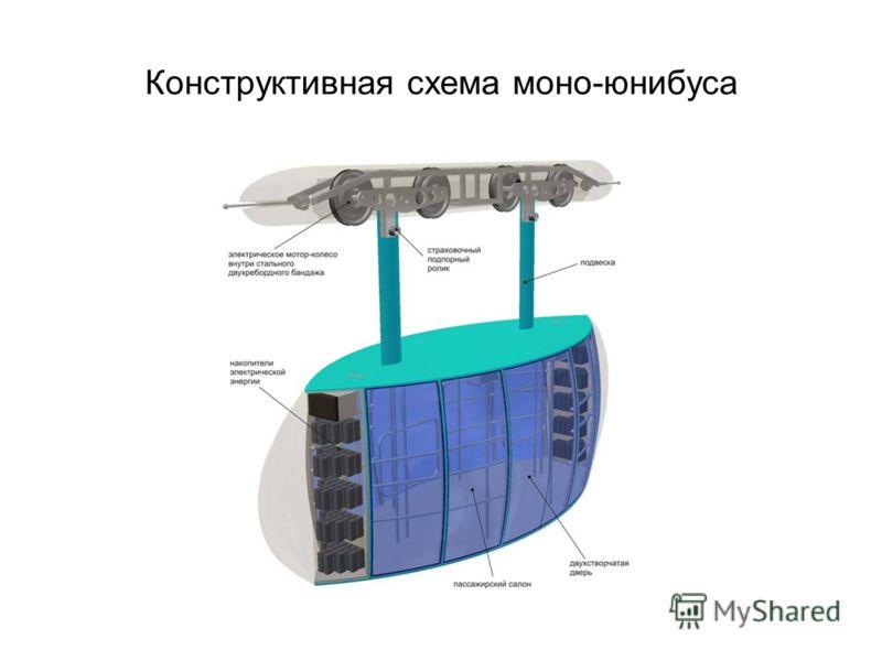 Конструктивная схема моно-юнибуса