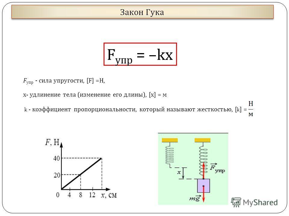 Закон Гука F упр = –kx F упр - сила упругости, [F] =Н, x- удлинение тела (изменение его длины), [х] = м k - коэффициент пропорциональности, который называют жесткостью, [ k ] =
