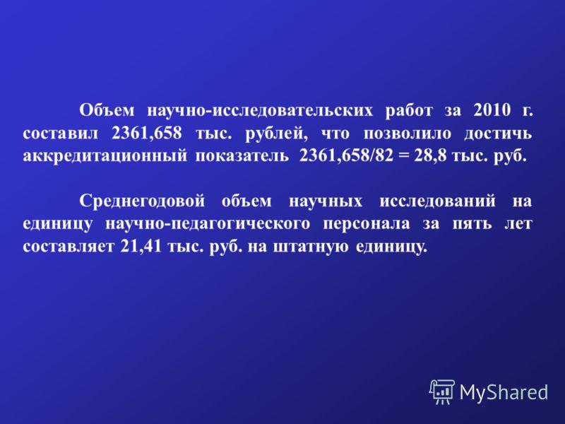 Объем научно-исследовательских работ за 2010 г. составил 2361,658 тыс. рублей, что позволило достичь аккредитационный показатель 2361,658/82 = 28,8 тыс. руб. Среднегодовой объем научных исследований на единицу научно-педагогического персонала за пять