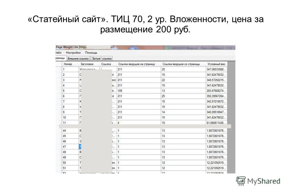 «Статейный сайт». ТИЦ 70, 2 ур. Вложенности, цена за размещение 200 руб.