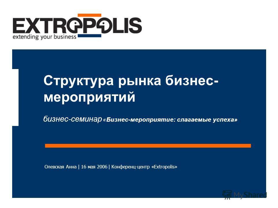 Структура рынка бизнес- мероприятий бизнес-семинар «Бизнес-мероприятие: слагаемые успеха» Олевская Анна | 16 мая 2006 | Конференц-центр «Extropolis»