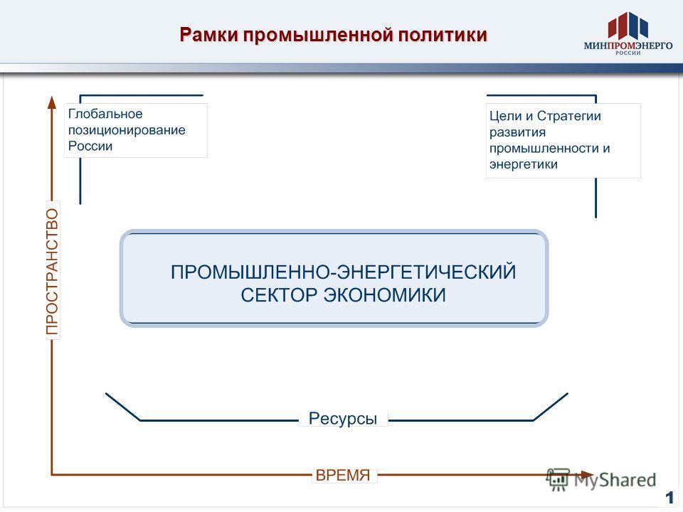 Рамки промышленной политики 1