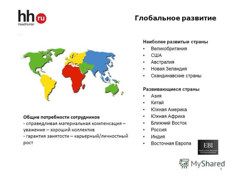 3 Глобальное развитие