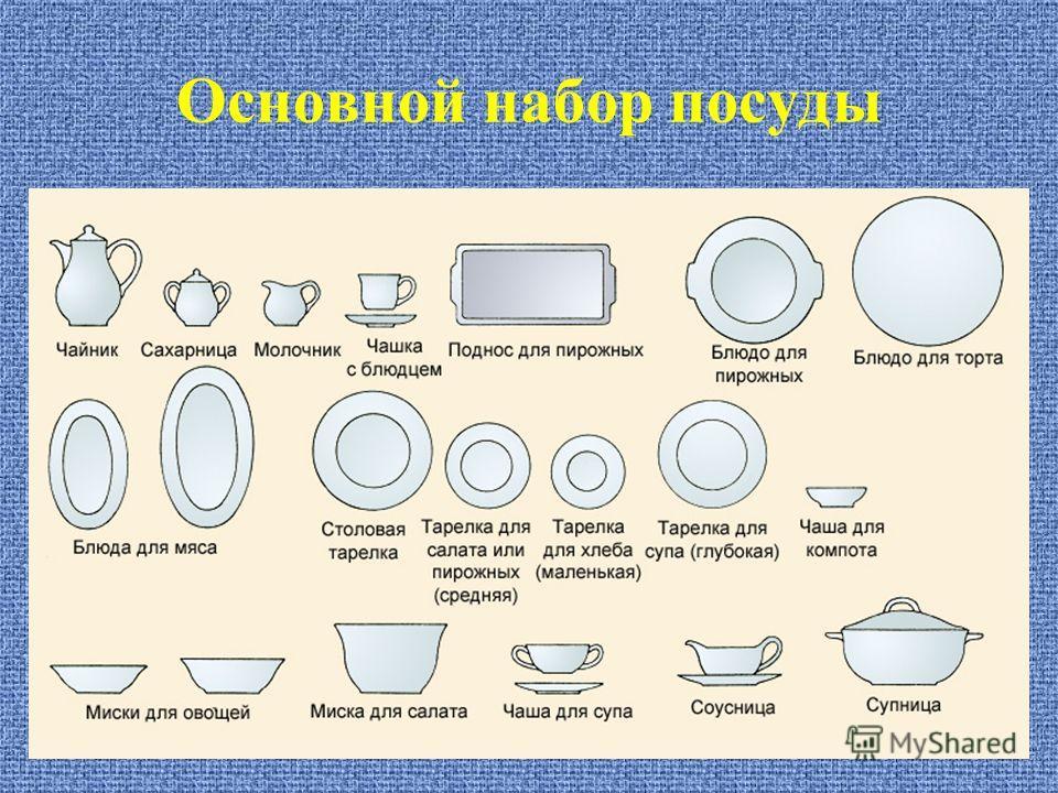 Основной набор посуды