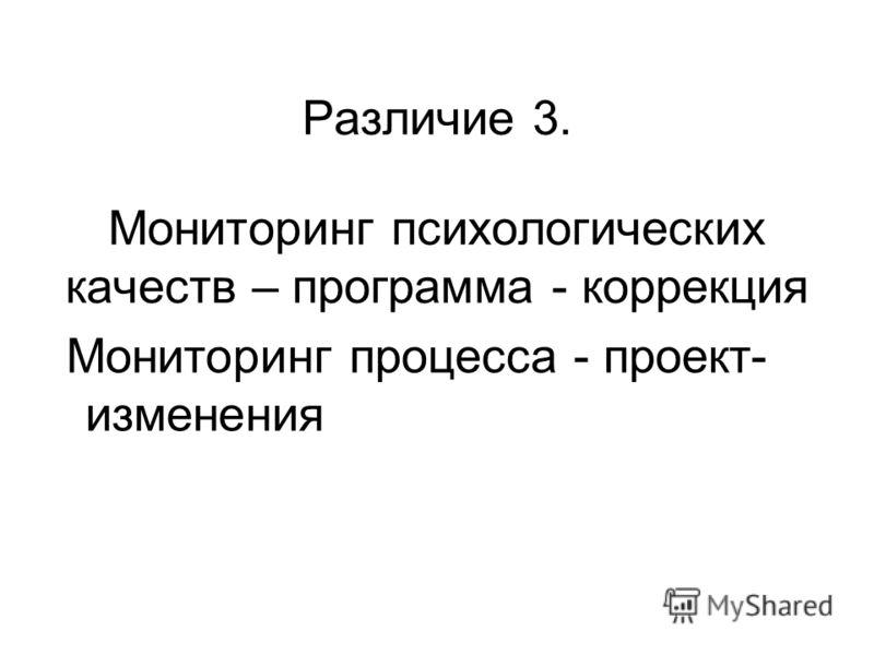 Различие 3. Мониторинг психологических качеств – программа - коррекция Мониторинг процесса - проект- изменения