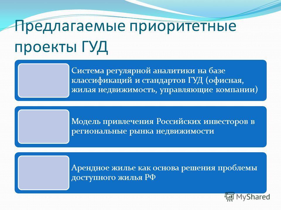 Предлагаемые приоритетные проекты ГУД Система регулярной аналитики на базе классификаций и стандартов ГУД (офисная, жилая недвижимость, управляющие компании) Модель привлечения Российских инвесторов в региональные рынка недвижимости Арендное жилье ка