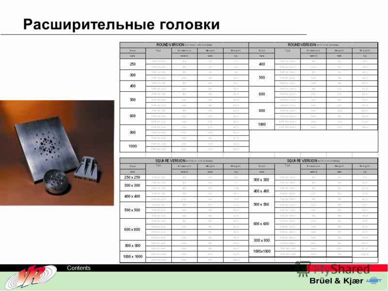 ODS-TC, 17 Contents Расширительные головки