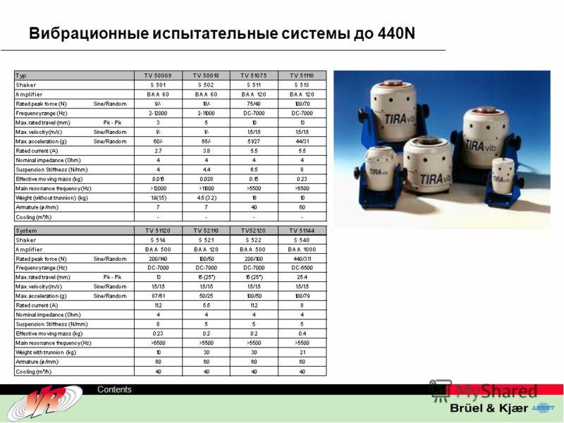 ODS-TC, 4 Contents Вибрационные испытательные системы до 440N