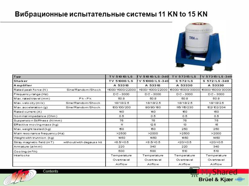 ODS-TC, 7 Contents Вибрационные испытательные системы 11 KN to 15 KN