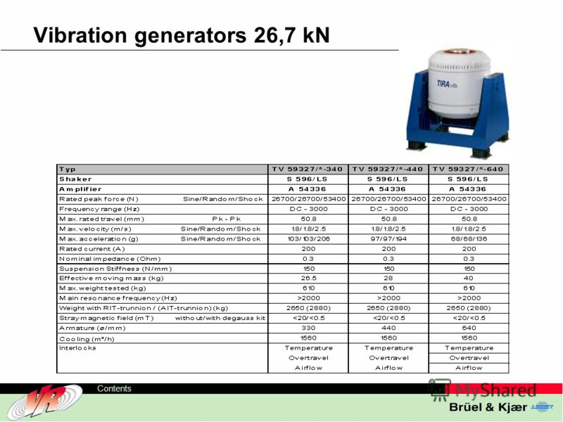 ODS-TC, 9 Contents Vibration generators 26,7 kN