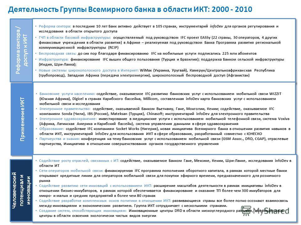 Деятельность Группы Всемирного банка в области ИКТ: 2000 - 2010 Реформа сектора / доступ к ИКТ Применение ИКТ Человеческий потенциал и инновации Реформа сектора: в последние 10 лет Банк активно действует в 105 странах, инструментарий infoDev для орга