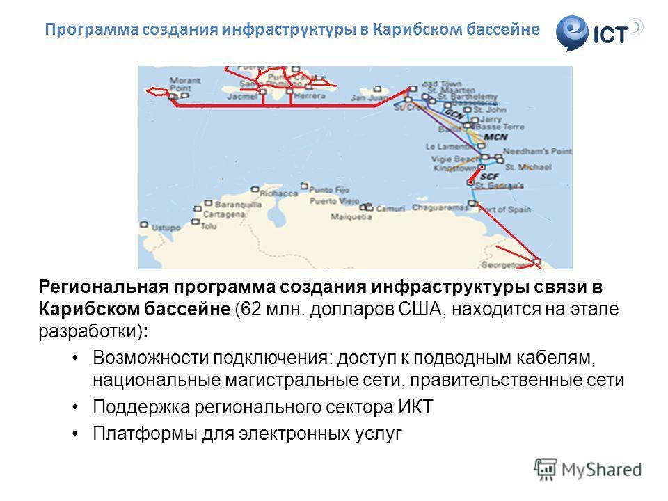 ICT Программа создания инфраструктуры в Карибском бассейне Региональная программа создания инфраструктуры связи в Карибском бассейне (62 млн. долларов США, находится на этапе разработки): Возможности подключения: доступ к подводным кабелям, националь