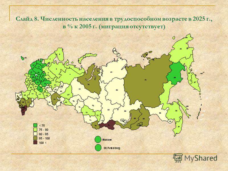 Слайд 8. Численность населения в трудоспособном возрасте в 2025 г., в % к 2005 г. (миграция отсутствует)