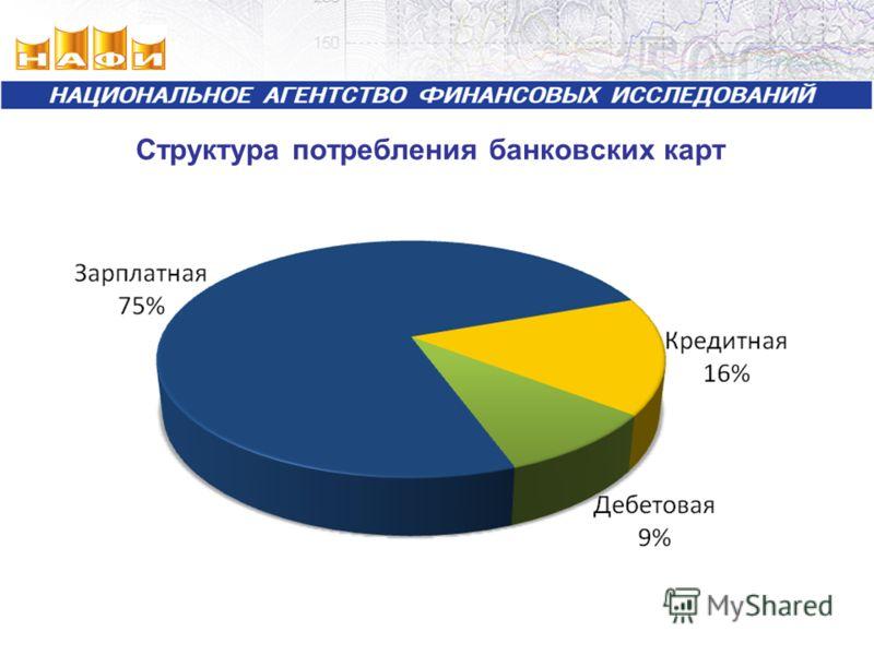 Структура потребления банковских карт