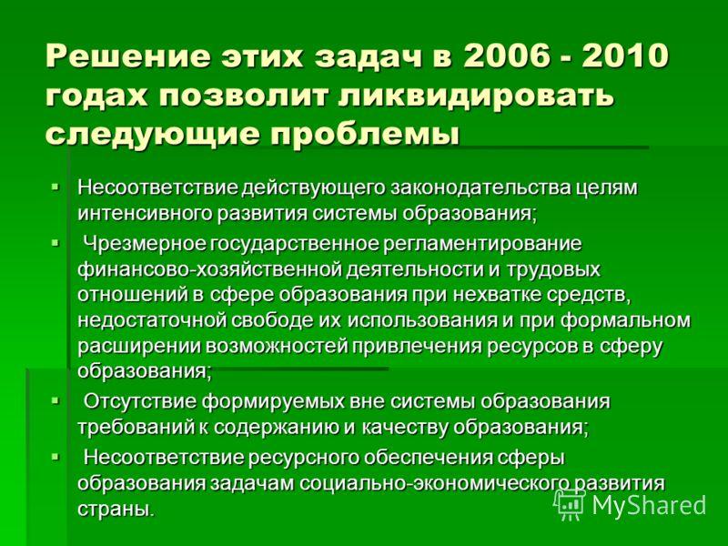 Решение этих задач в 2006 - 2010 годах позволит ликвидировать следующие проблемы Несоответствие действующего законодательства целям интенсивного развития системы образования; Несоответствие действующего законодательства целям интенсивного развития си
