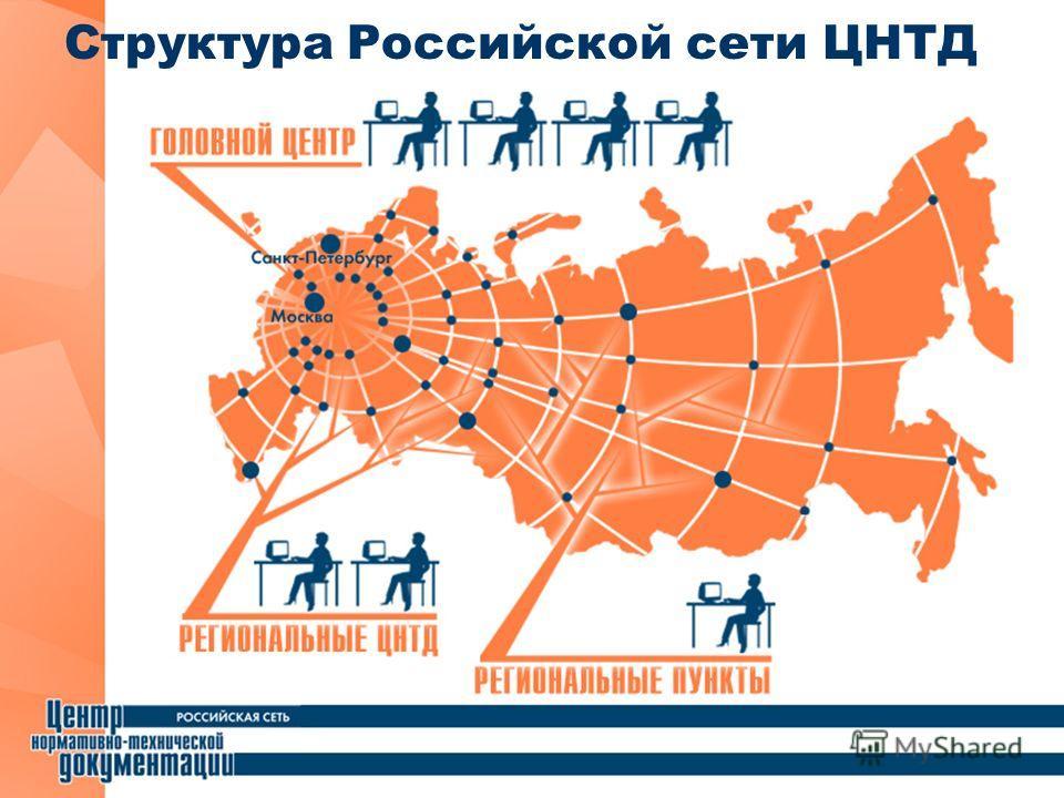 Структура Российской сети ЦНТД