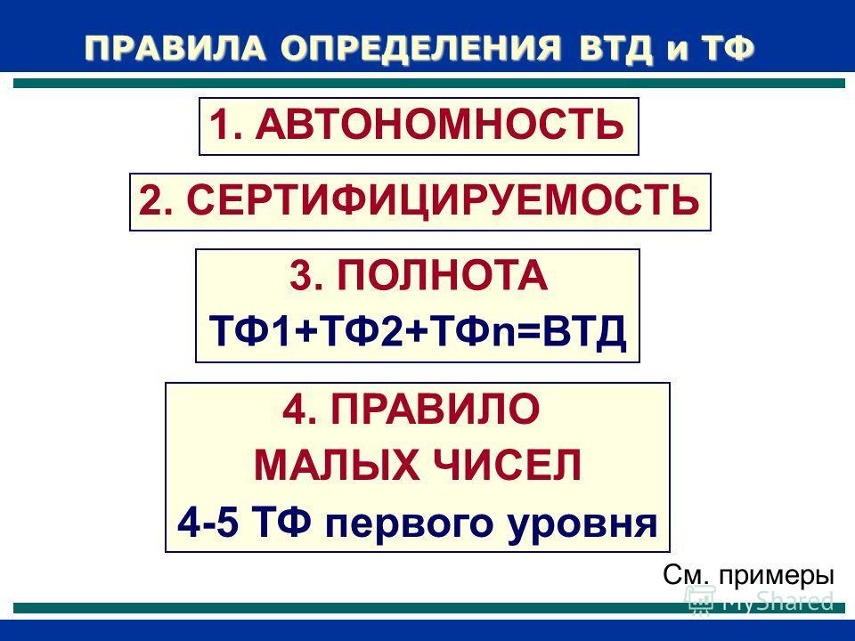 1. АВТОНОМНОСТЬ 2. СЕРТИФИЦИРУЕМОСТЬ ПРАВИЛА ОПРЕДЕЛЕНИЯ ВТД и ТФ 3. ПОЛНОТА ТФ1+ТФ2+ТФn=ВТД 4. ПРАВИЛО МАЛЫХ ЧИСЕЛ 4-5 ТФ первого уровня См. примеры