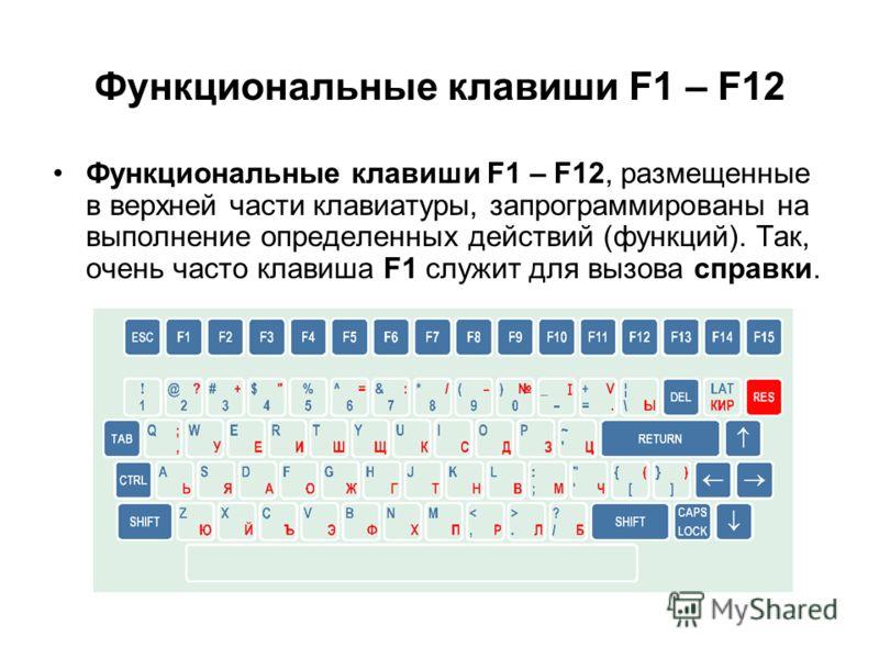 Функциональные клавиши F1 – F12 Функциональные клавиши F1 – F12, размещенные в верхней части клавиатуры, запрограммированы на выполнение определенных действий (функций). Так, очень часто клавиша F1 служит для вызова справки.Функциональные клавиши F1