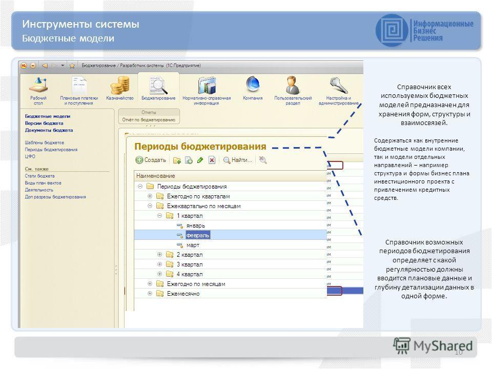 10 Инструменты системы Бюджетные модели Справочник всех используемых бюджетных моделей предназначен для хранения форм, структуры и взаимосвязей. Содержаться как внутренние бюджетные модели компании, так и модели отдельных направлений – например струк
