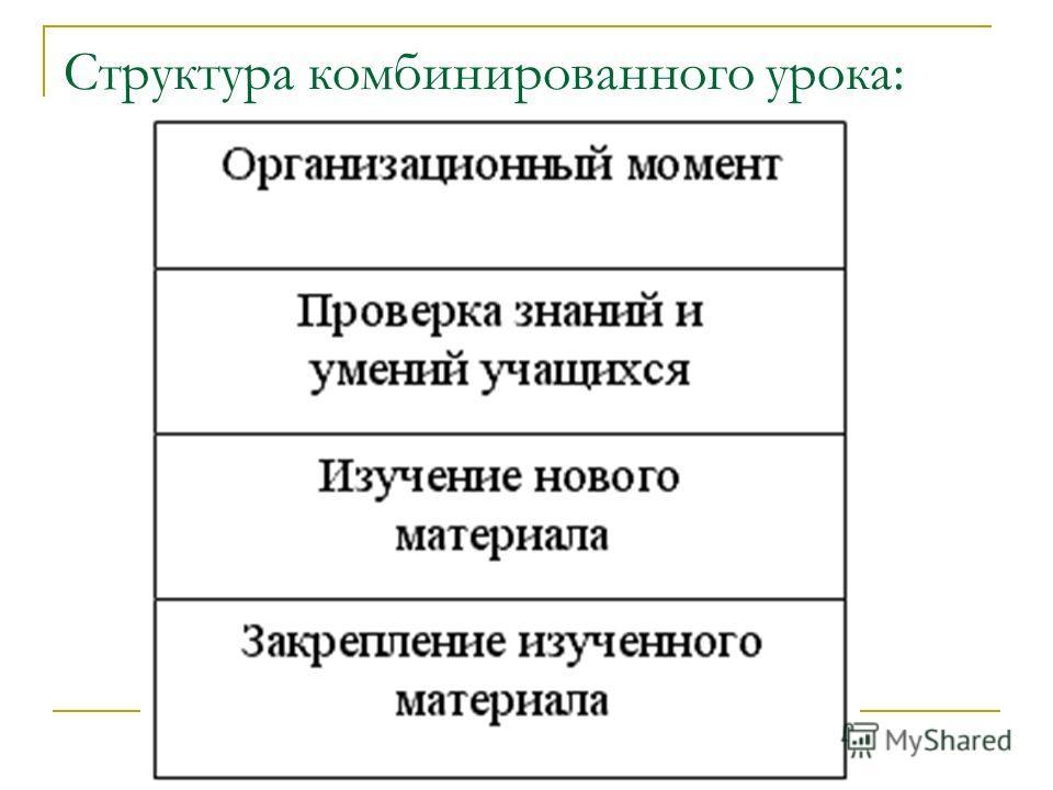 Структура комбинированного урока: