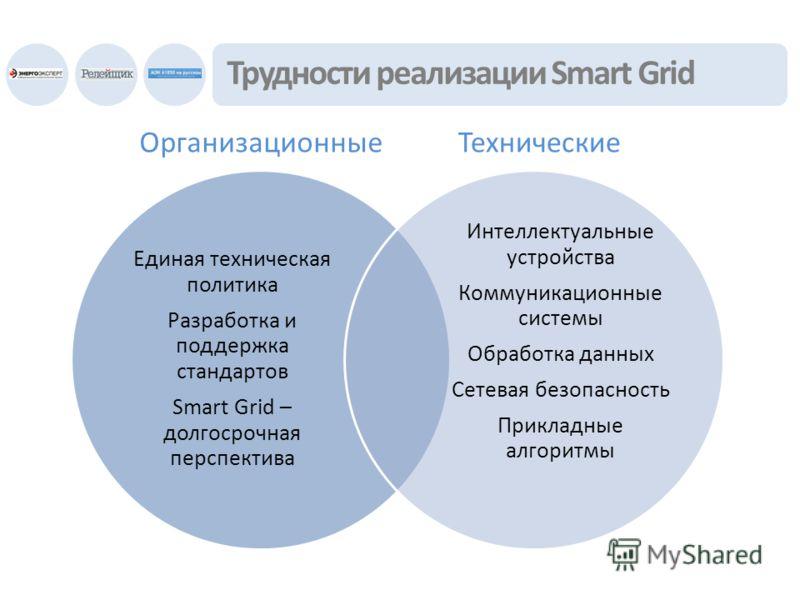 Трудности реализации Smart Grid Единая техническая политика Разработка и поддержка стандартов Smart Grid – долгосрочная перспектива Интеллектуальные устройства Коммуникационные системы Обработка данных Сетевая безопасность Прикладные алгоритмы Органи