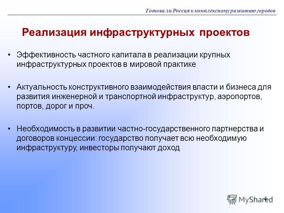 4 Готова ли Россия к комплексному развитию городов Реализация инфраструктурных проектов Эффективность частного капитала в реализации крупных инфраструктурных проектов в мировой практике Актуальность конструктивного взаимодействия власти и бизнеса для