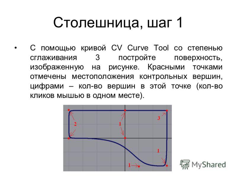 Столешница, шаг 1 С помощью кривой CV Curve Tool со степенью сглаживания 3 постройте поверхность, изображенную на рисунке. Красными точками отмечены местоположения контрольных вершин, цифрами – кол-во вершин в этой точке (кол-во кликов мышью в одном