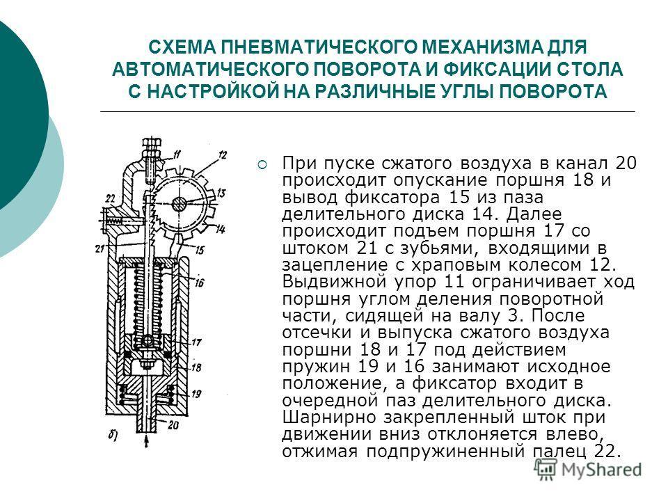 СХЕМА ПНЕВМАТИЧЕСКОГО МЕХАНИЗМА ДЛЯ АВТОМАТИЧЕСКОГО ПОВОРОТА И ФИКСАЦИИ СТОЛА С НАСТРОЙКОЙ НА РАЗЛИЧНЫЕ УГЛЫ ПОВОРОТА При пуске сжатого воздуха в канал 20 происходит опускание поршня 18 и вывод фиксатора 15 из паза делительного диска 14. Далее происх
