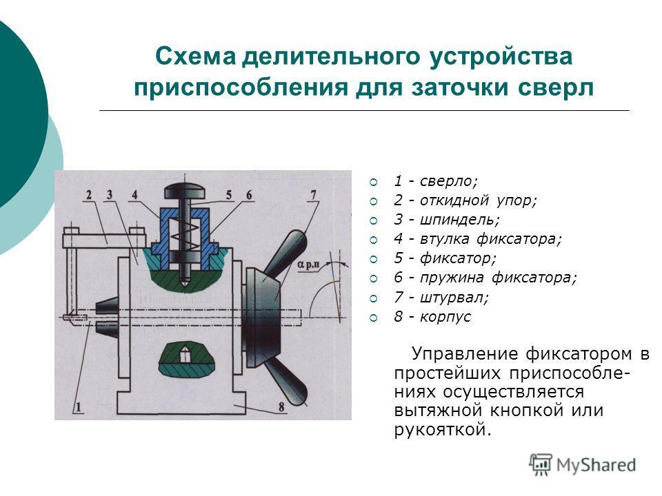 Схема делительного устройства приспособления для заточки сверл 1 - сверло; 2 - откидной упор; 3 - шпиндель; 4 - втулка фиксатора; 5 - фиксатор; 6 - пружина фиксатора; 7 - штурвал; 8 - корпус Управление фиксатором в простейших приспособле- ниях осущес
