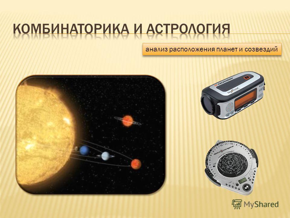 анализ расположения планет и созвездий