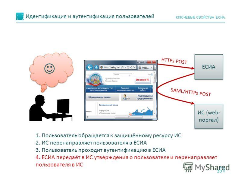 Идентификация и аутентификация пользователей 10 КЛЮЧЕВЫЕ СВОЙСТВА ЕСИА ЕСИА ИС (web- портал) НTTPs POST 1. Пользователь обращается к защищённому ресурсу ИС 2. ИС перенаправляет пользователя в ЕСИА 3. Пользователь проходит аутентификацию в ЕСИА 4. ЕСИ
