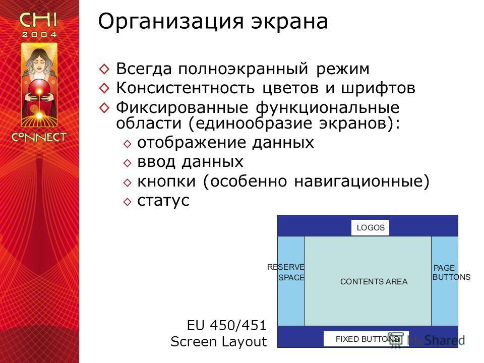 Организация экрана Всегда полноэкранный режим Консистентность цветов и шрифтов Фиксированные функциональные области (единообразие экранов): отображение данных ввод данных кнопки (особенно навигационные) статус EU 450/451 Screen Layout