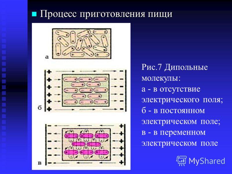 Рис.7 Дипольные молекулы: а - в отсутствие электрического поля; б - в постоянном электрическом поле; в - в переменном электрическом поле Процесс приготовления пищи Процесс приготовления пищи