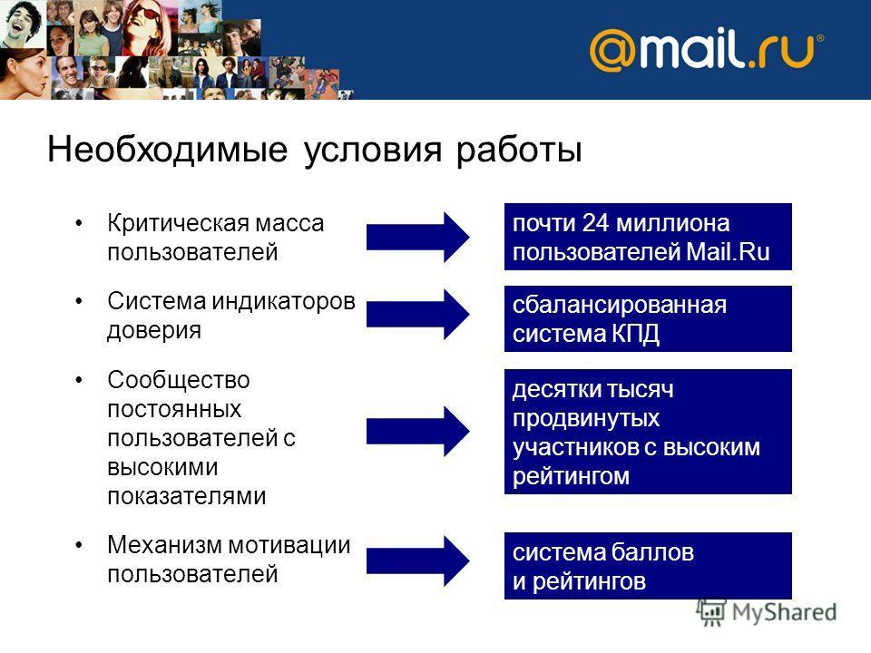 Необходимые условия работы Критическая масса пользователей Система индикаторов доверия Сообщество постоянных пользователей с высокими показателями Механизм мотивации пользователей почти 24 миллиона пользователей Mail.Ru сбалансированная система КПД д
