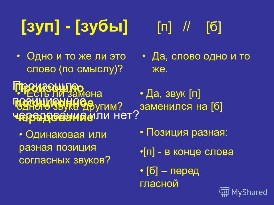 [зуп] - [зубы] Одно и то же ли это слово (по смыслу)? Да, слово одно и то же. [п] [б]// Есть ли замена одного звука другим? Да, звук [п] заменился на [б] Одинаковая или разная позиция согласных звуков? Позиция разная: [п] - в конце слова [б] – перед
