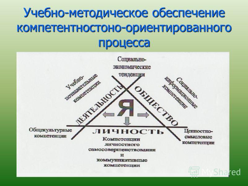 Учебно-методическое обеспечение компетентностоно-ориентированного процесса