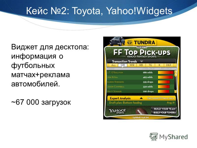 Кейс 2: Toyota, Yahoo!Widgets Виджет для десктопа: информация о футбольных матчах+реклама автомобилей. ~67 000 загрузок