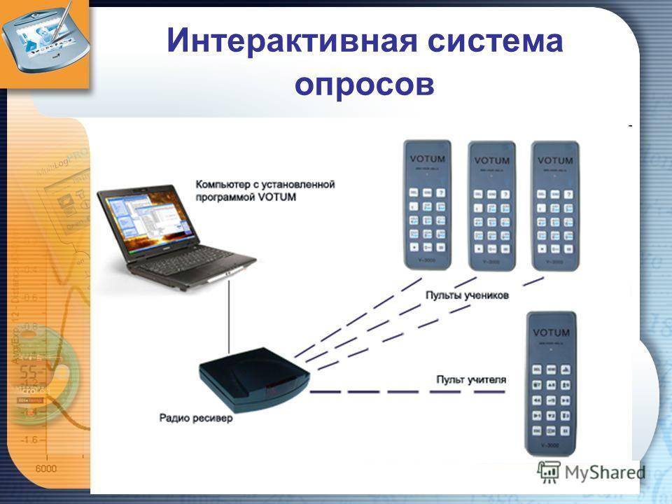 Интерактивная система опросов