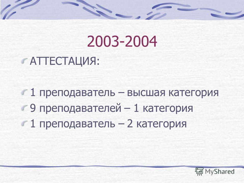 2003-2004 АТТЕСТАЦИЯ: 1 преподаватель – высшая категория 9 преподавателей – 1 категория 1 преподаватель – 2 категория