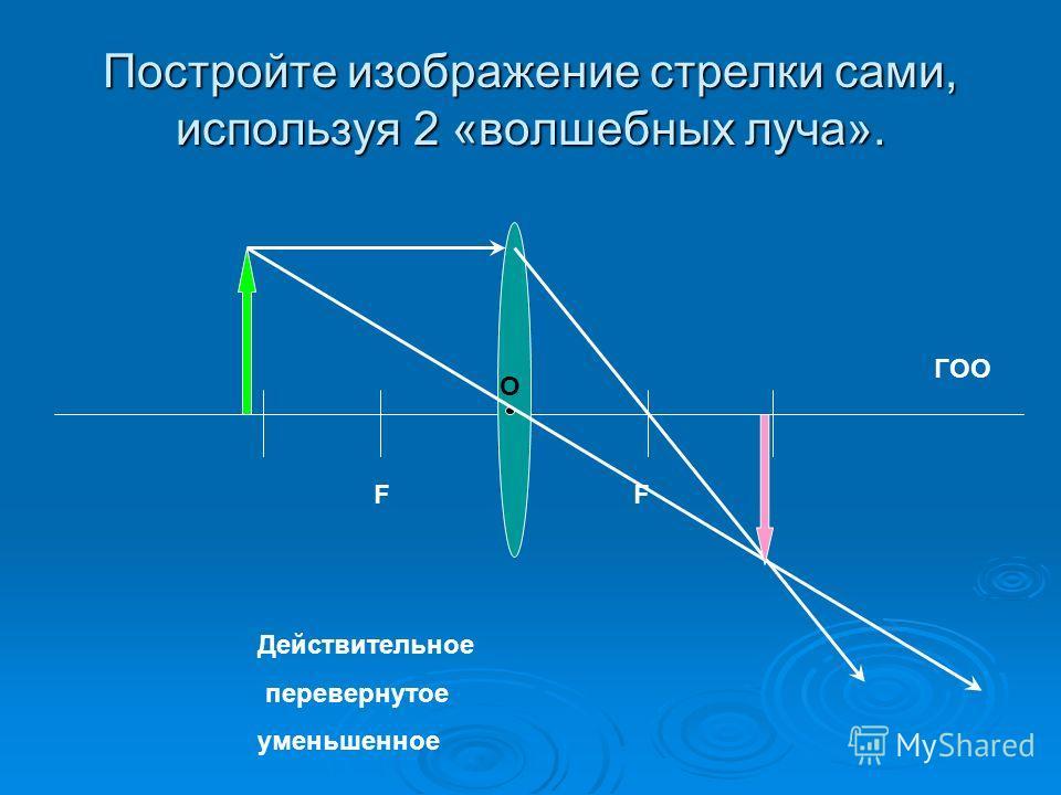 Постройте изображение стрелки сами, используя 2 «волшебных луча». FF ГОО О Действительное перевернутое уменьшенное