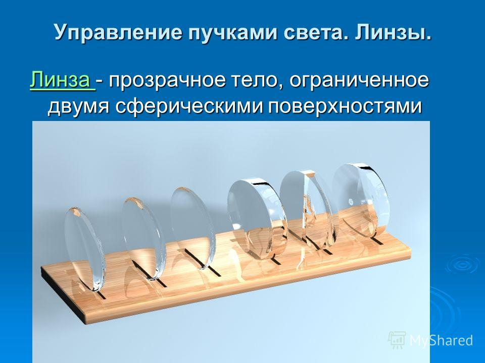 Управление пучками света. Линзы. Линза Линза - прозрачное тело, ограниченное двумя сферическими поверхностями Линза