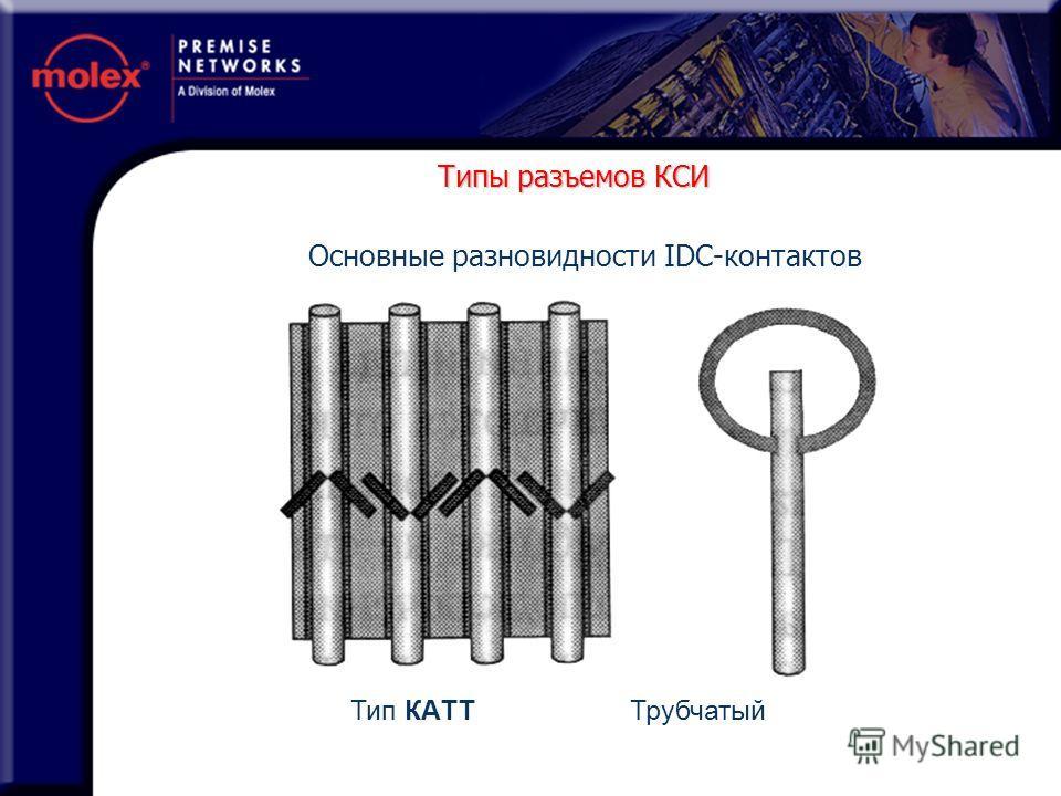 Основные разновидности IDC-контактов Тип КАТТ Трубчатый Типы разъемов КСИ
