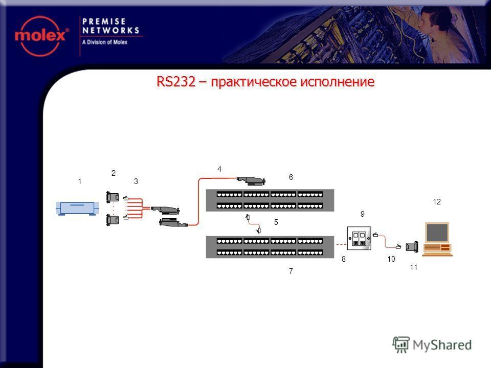 1 2 3 4 6 5 7 8 9 10 11 12 RS232 – практическое исполнение