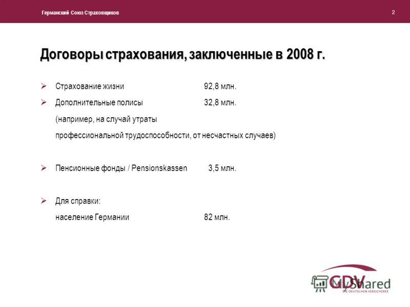 Германский Союз Страховщиков 2 Договоры страхования, заключенные в 2008 г. Страхование жизни92,8 млн. Дополнительные полисы32,8 млн. (например, на случай утраты профессиональной трудоспособности, от несчастных случаев) Пенсионные фонды / Pensionskass