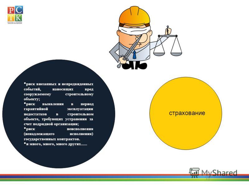 10 риск внезапных и непредвиденных событий, наносящих вред сооружаемому строительному объекту; риск выявления в период гарантийной эксплуатации недостатков в строительном объекте, требующих устранения за счет подрядной организации; риск неисполнения
