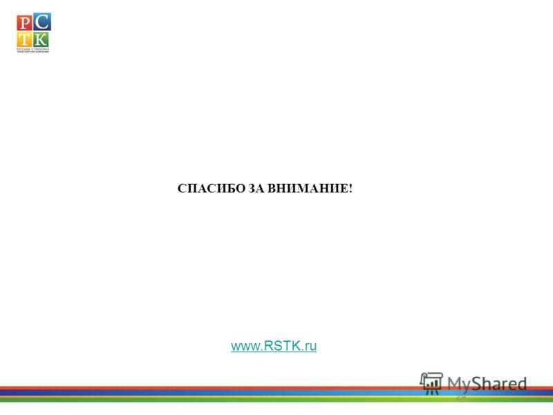 24 СПАСИБО ЗА ВНИМАНИЕ! www.RSTK.ru